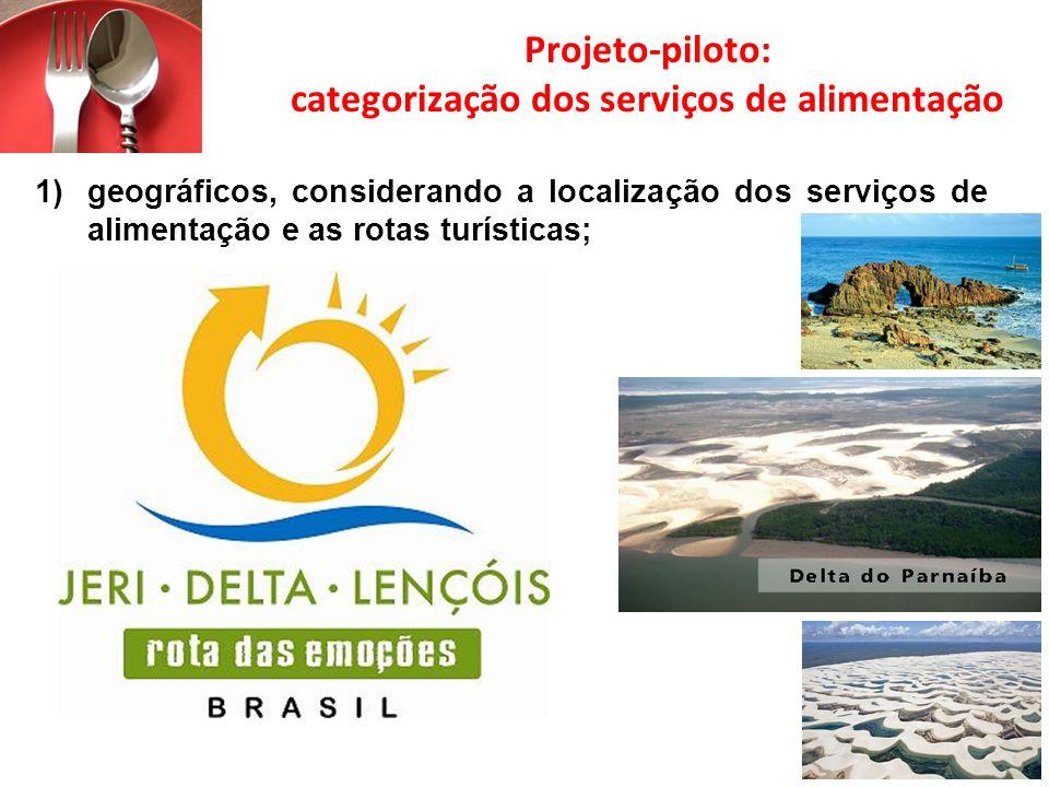 Projeto-piloto: categorização dos serviços de alimentação