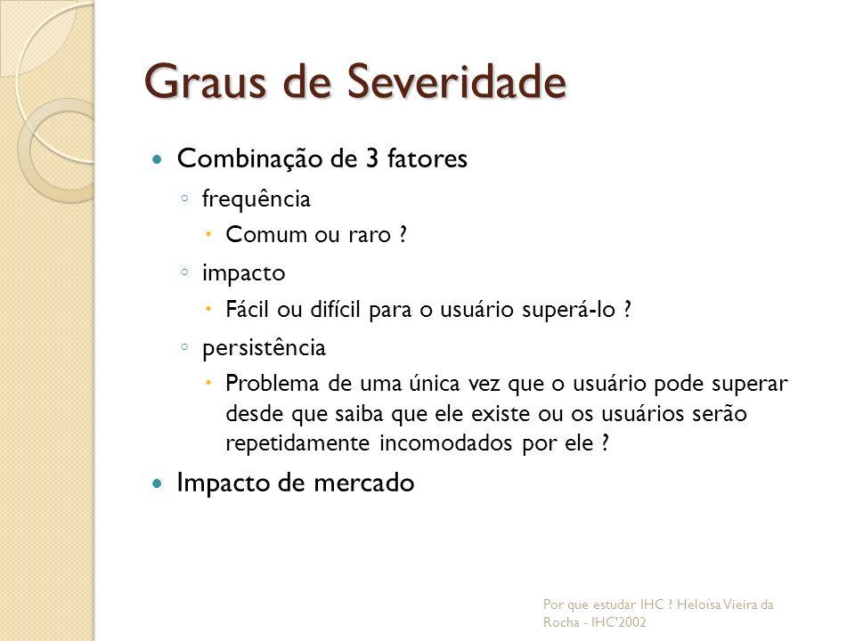 Graus de Severidade Combinação de 3 fatores Impacto de mercado