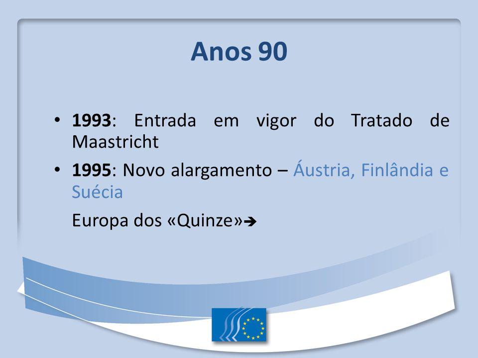Anos 90 1993: Entrada em vigor do Tratado de Maastricht