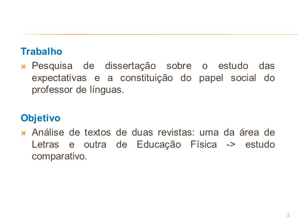 Trabalho Pesquisa de dissertação sobre o estudo das expectativas e a constituição do papel social do professor de línguas.