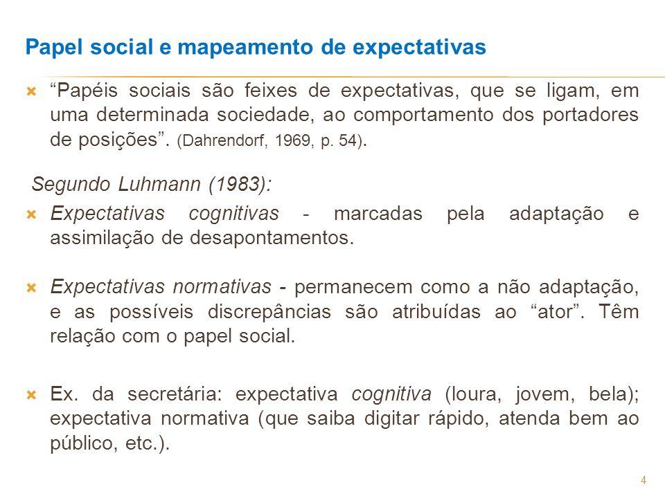 Papel social e mapeamento de expectativas
