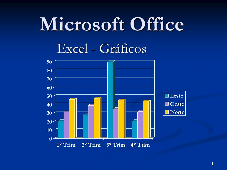 Microsoft Office Excel - Gráficos