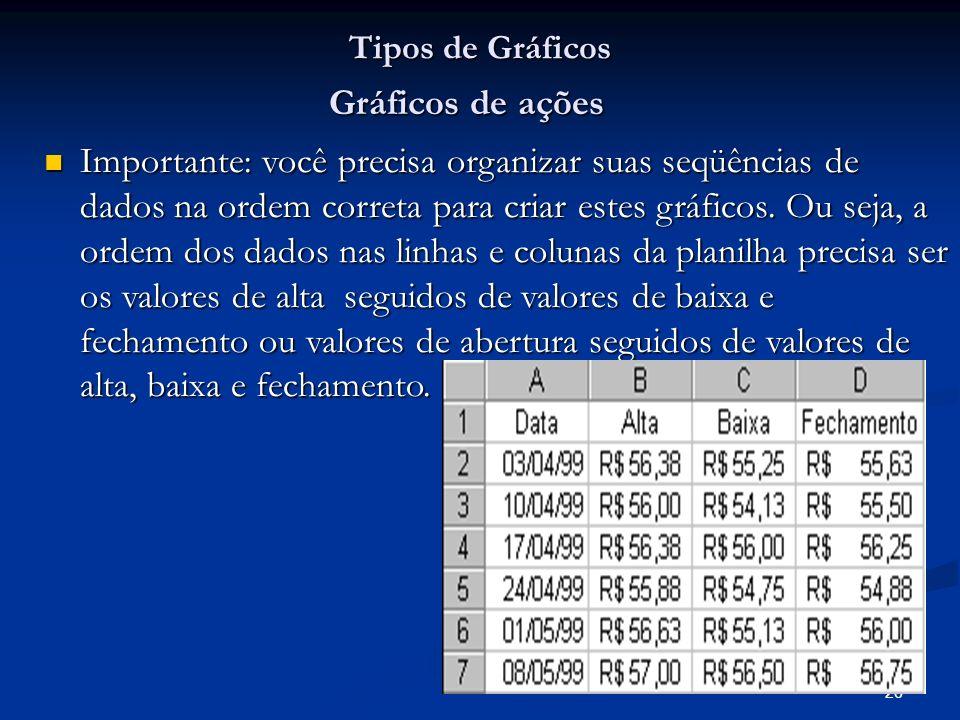 Tipos de Gráficos Gráficos de ações.