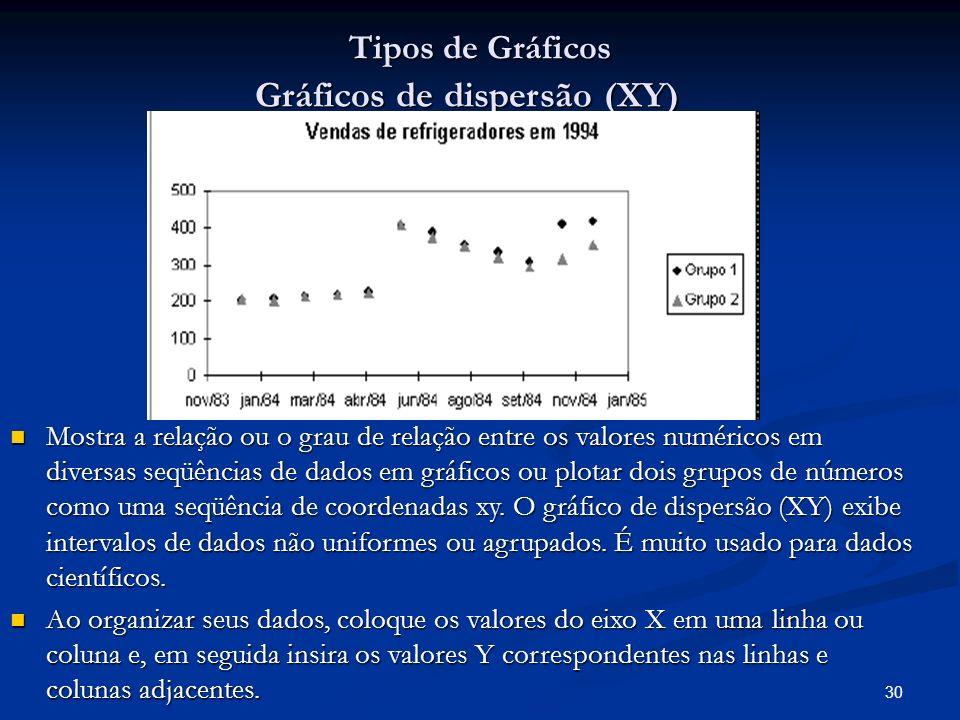 Gráficos de dispersão (XY)