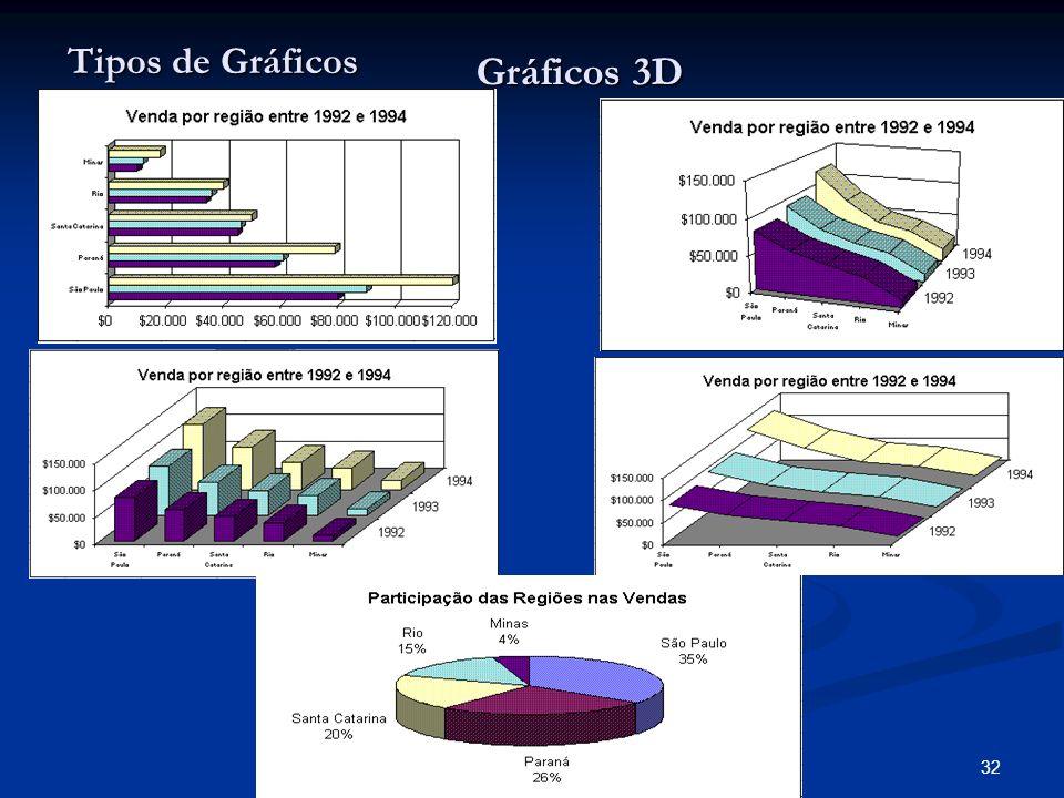 Tipos de Gráficos Gráficos 3D