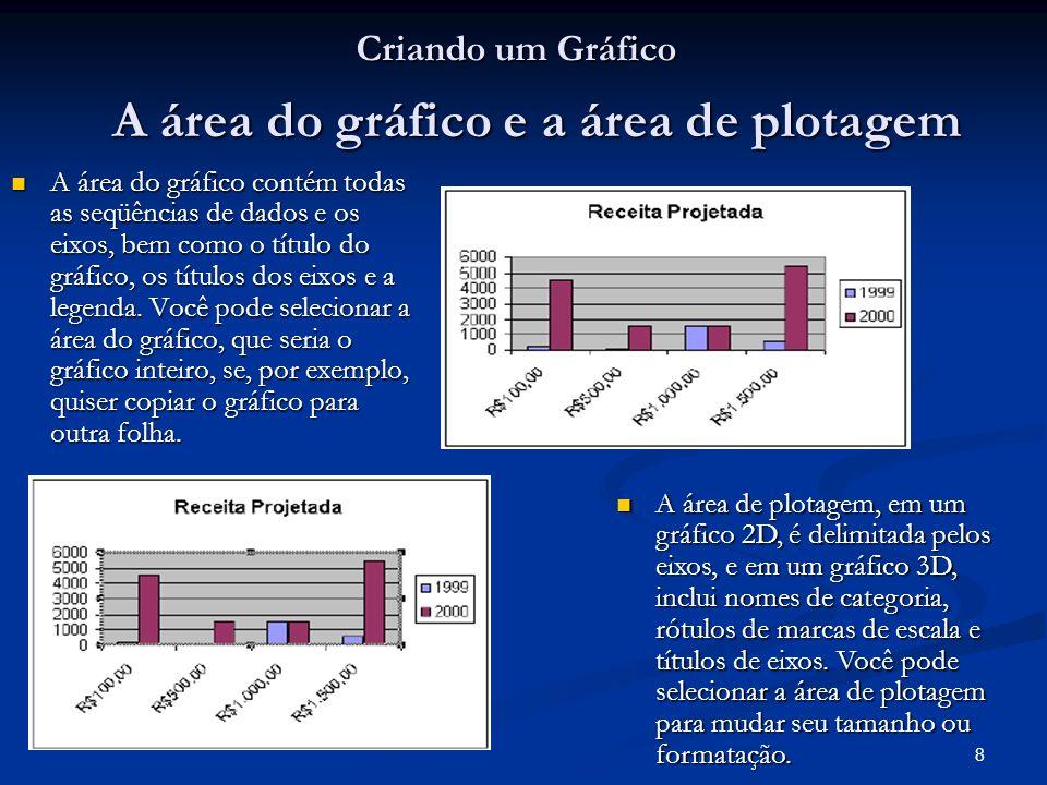 A área do gráfico e a área de plotagem