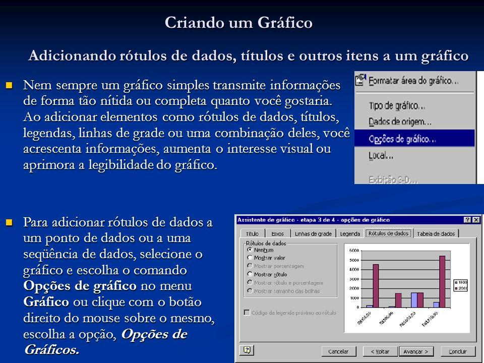 Adicionando rótulos de dados, títulos e outros itens a um gráfico