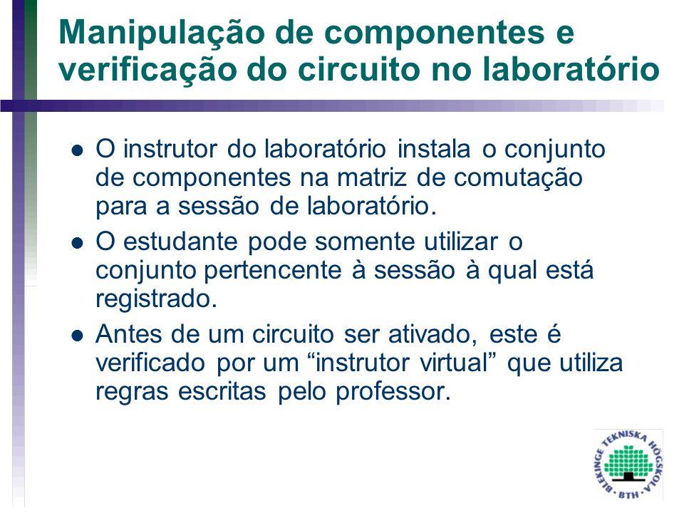 Manipulação de componentes e verificação do circuito no laboratório