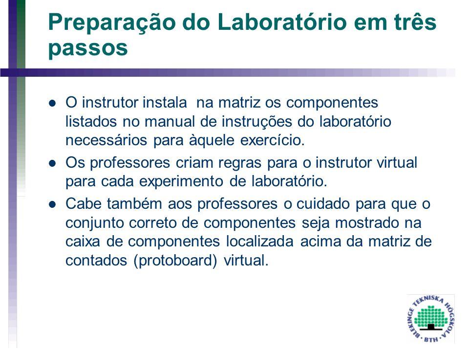 Preparação do Laboratório em três passos
