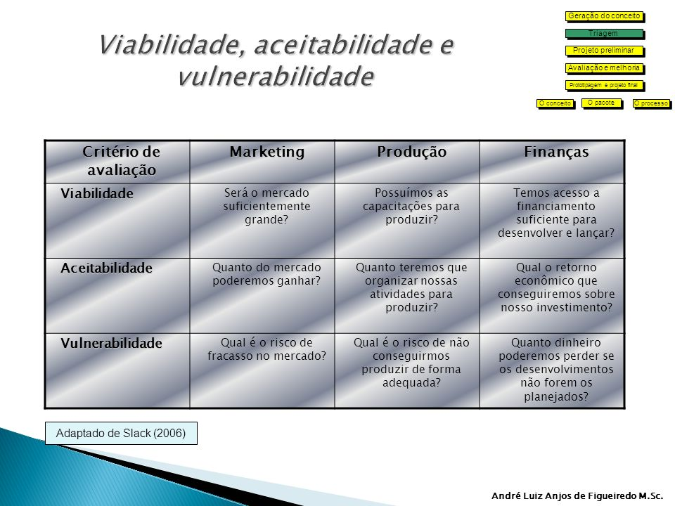 Viabilidade, aceitabilidade e vulnerabilidade
