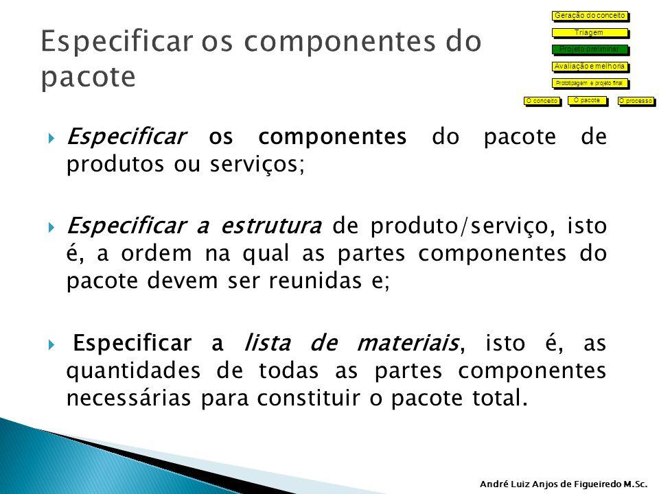 Especificar os componentes do pacote