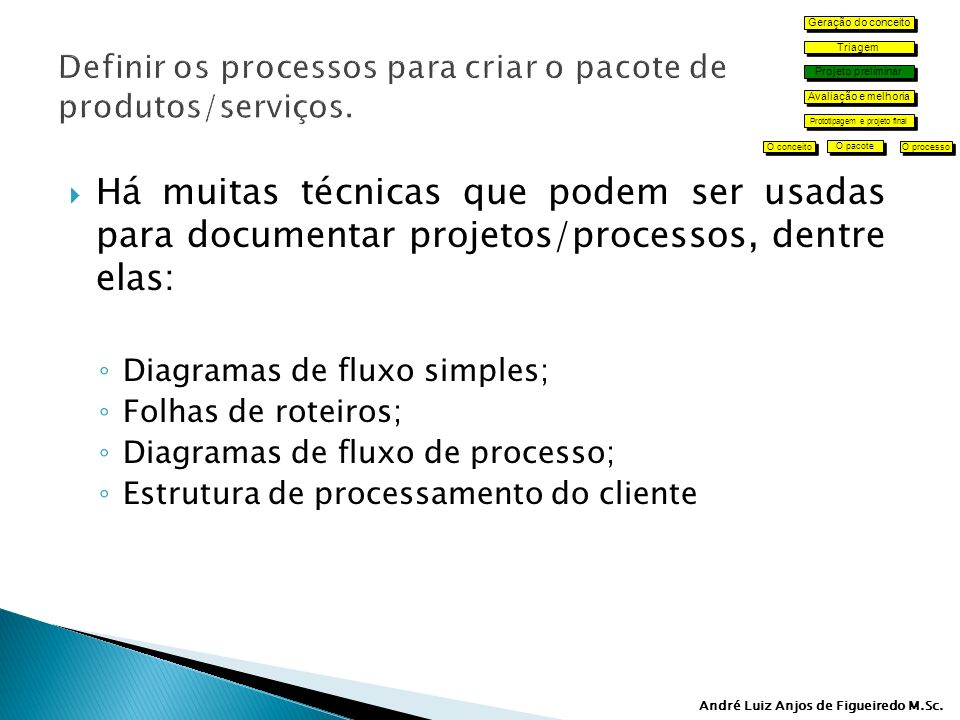 Definir os processos para criar o pacote de produtos/serviços.