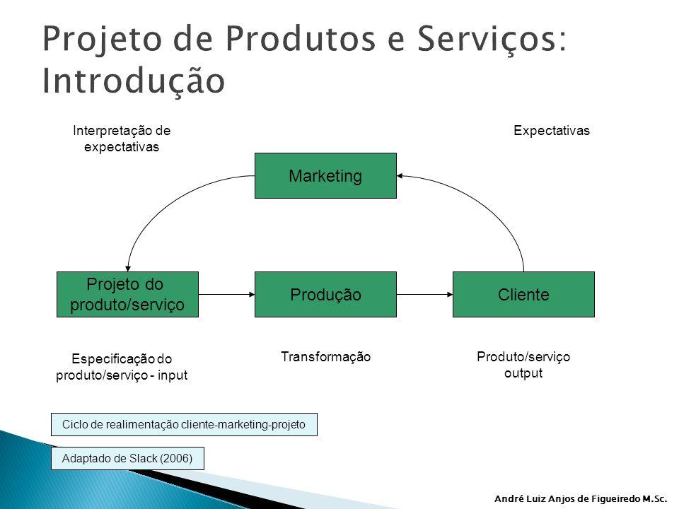 Projeto de Produtos e Serviços: Introdução