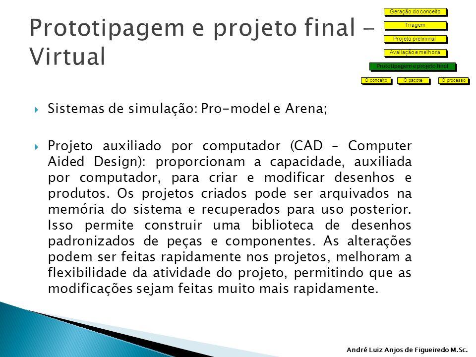 Prototipagem e projeto final - Virtual
