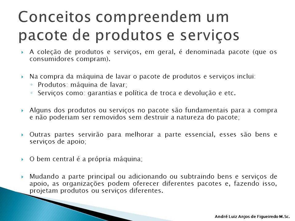 Conceitos compreendem um pacote de produtos e serviços