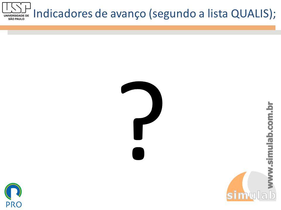 Indicadores de avanço (segundo a lista QUALIS);