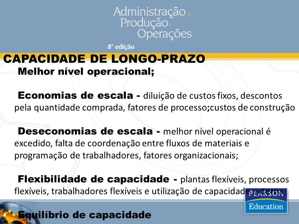 CAPACIDADE DE LONGO-PRAZO