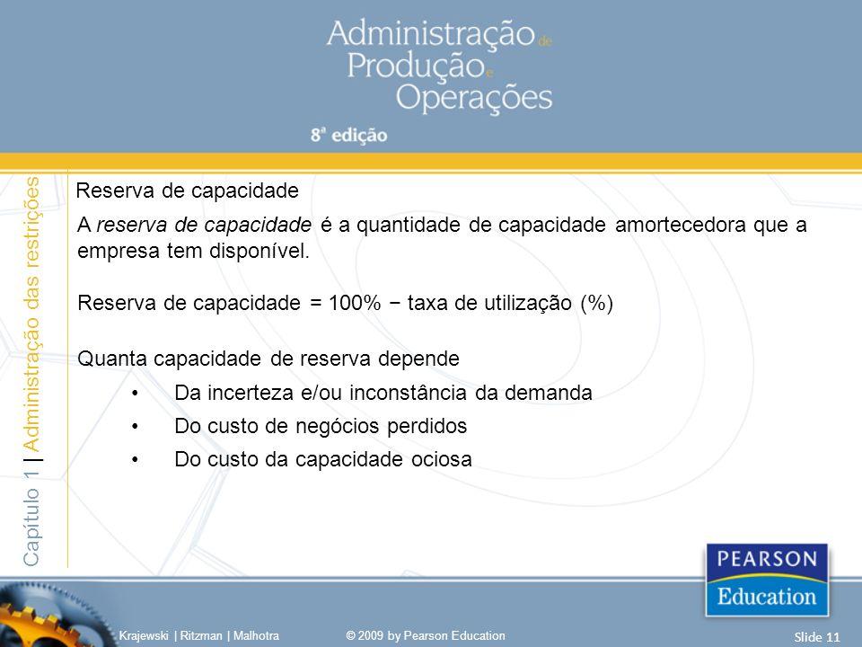 Reserva de capacidade = 100% − taxa de utilização (%)