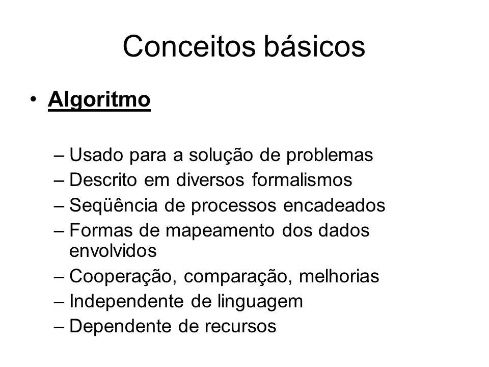 Conceitos básicos Algoritmo Usado para a solução de problemas