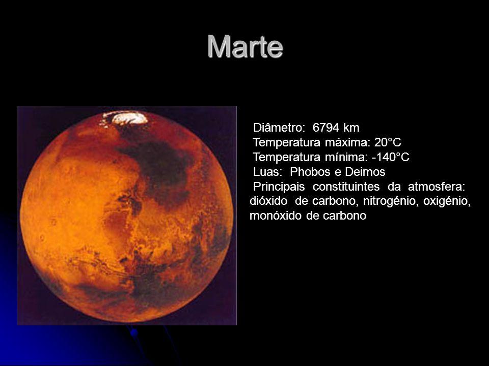 Marte Diâmetro: 6794 km Temperatura máxima: 20°C