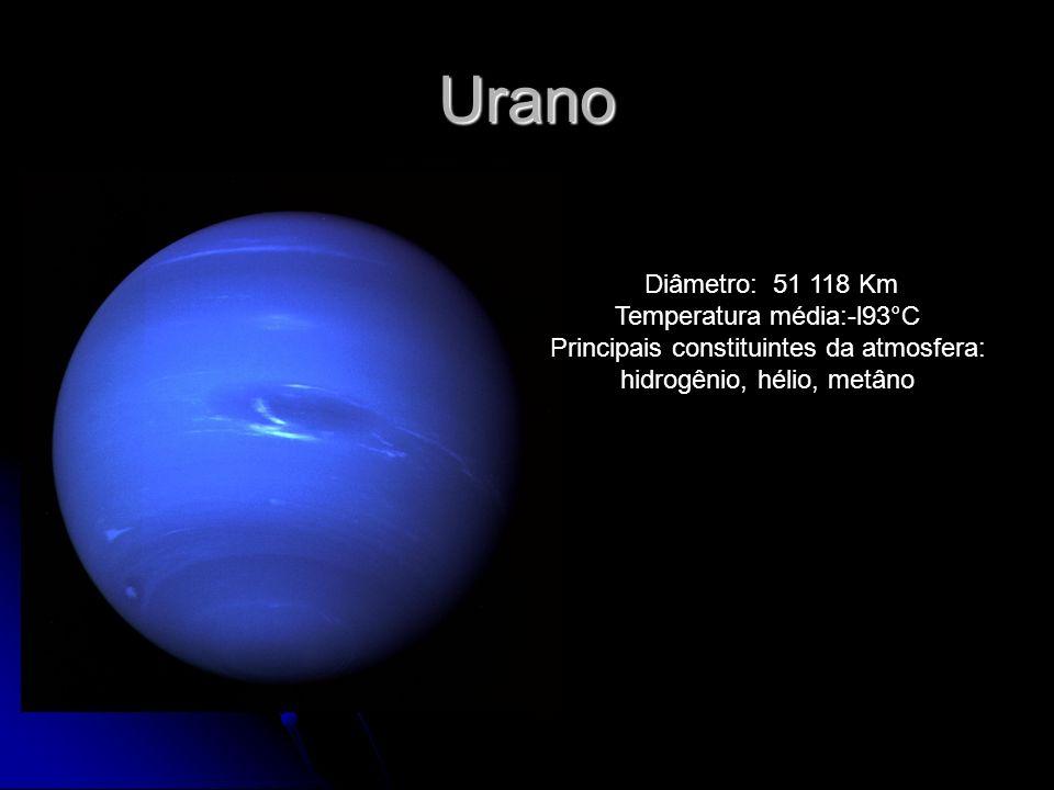 Urano Diâmetro: 51 118 Km Temperatura média:-l93°C