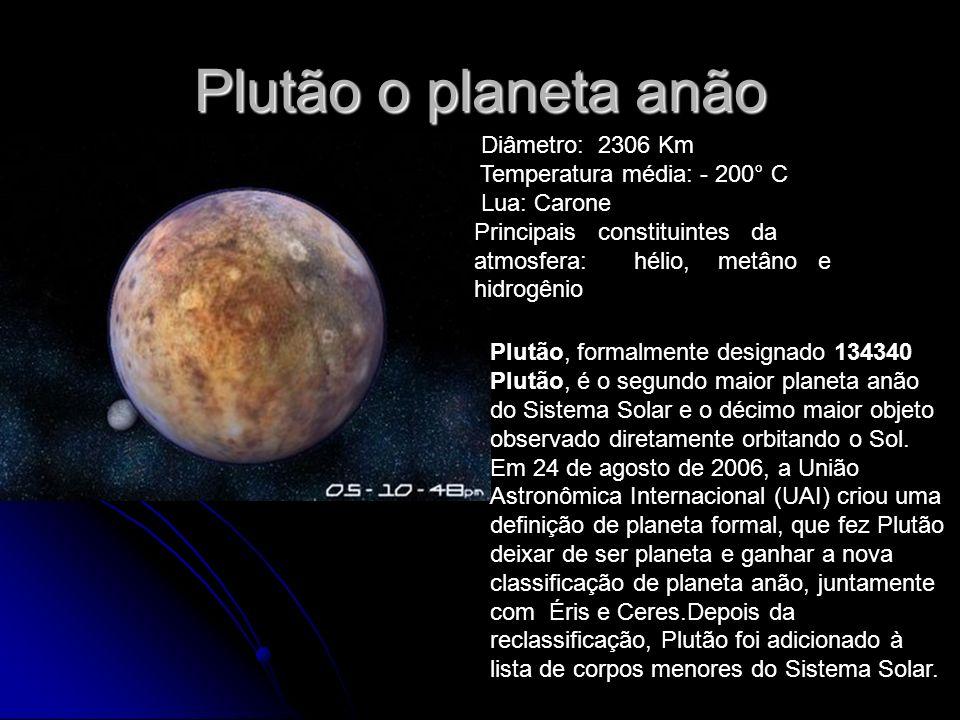 Plutão o planeta anão Diâmetro: 2306 Km Temperatura média: - 200° C