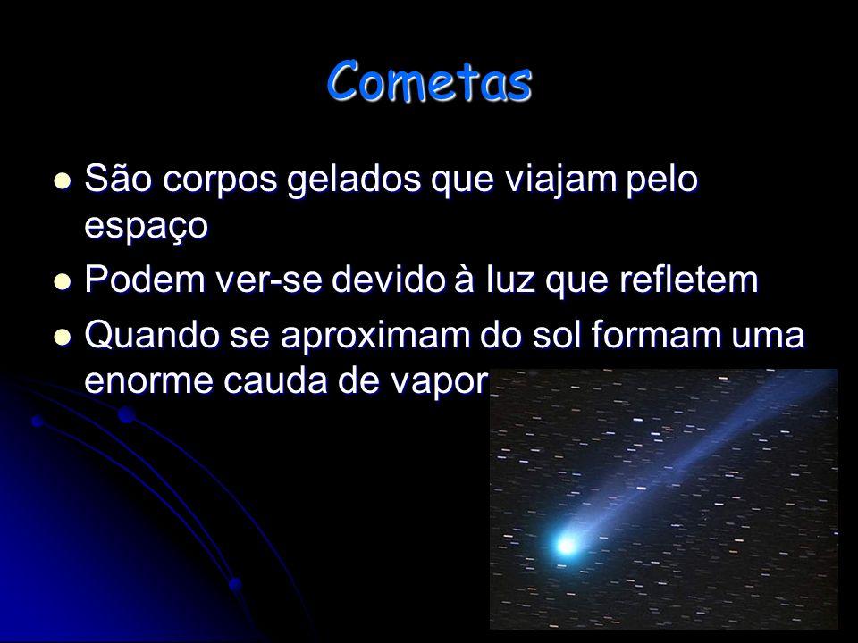 Cometas São corpos gelados que viajam pelo espaço