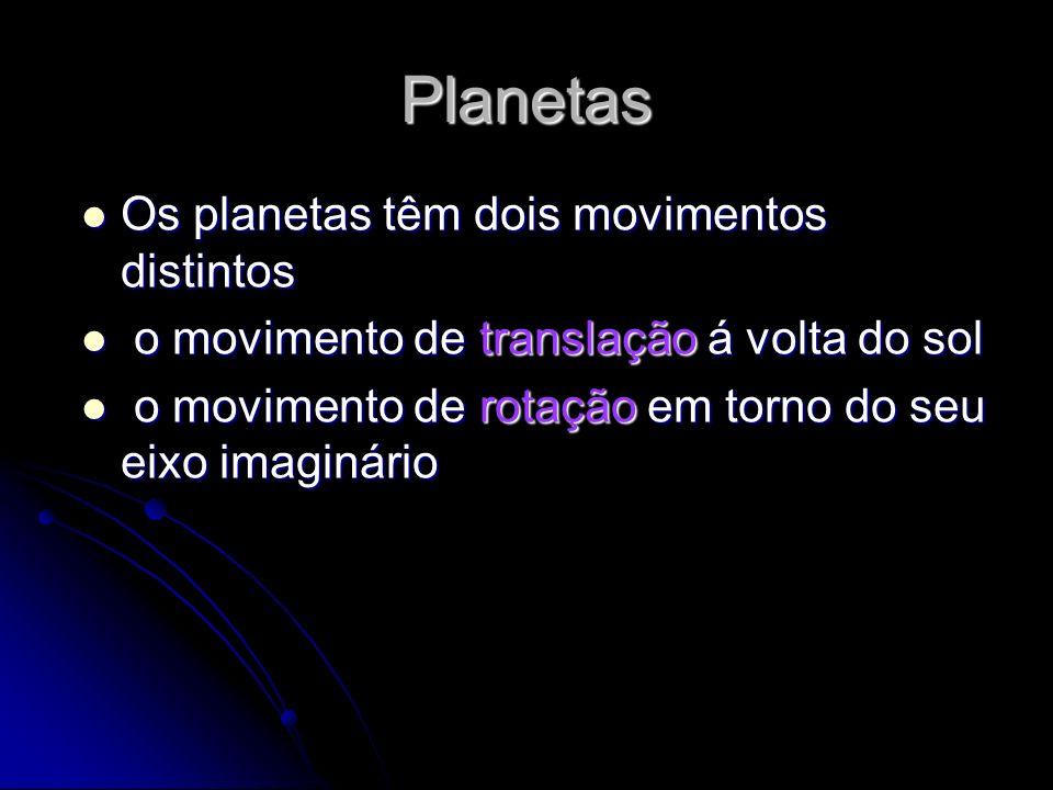 Planetas Os planetas têm dois movimentos distintos