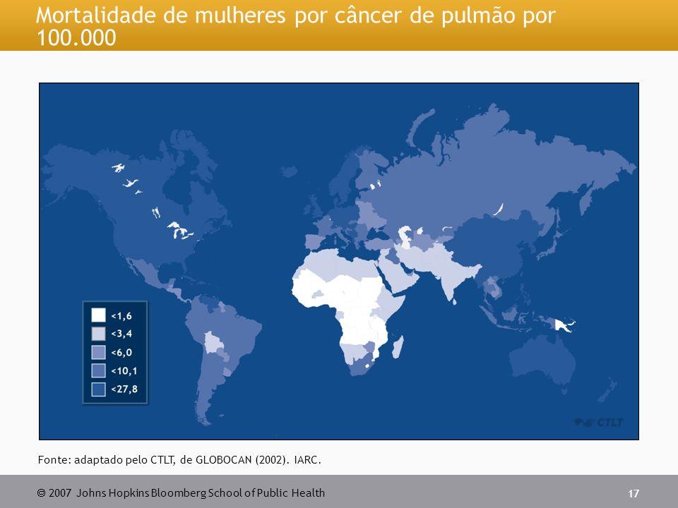 Mortalidade de mulheres por câncer de pulmão por 100.000