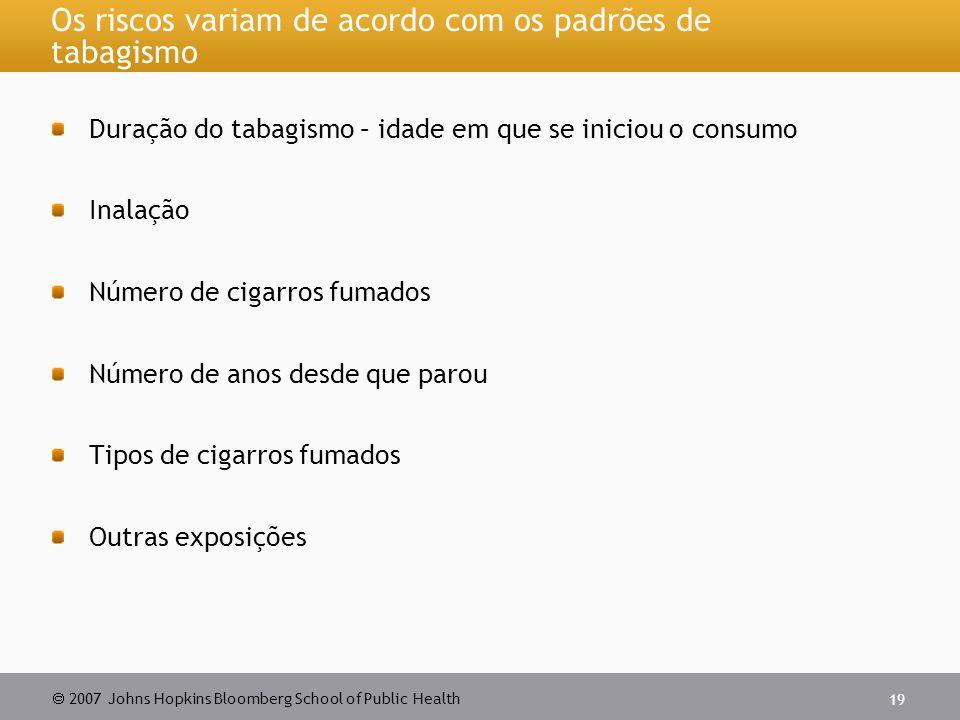 Os riscos variam de acordo com os padrões de tabagismo