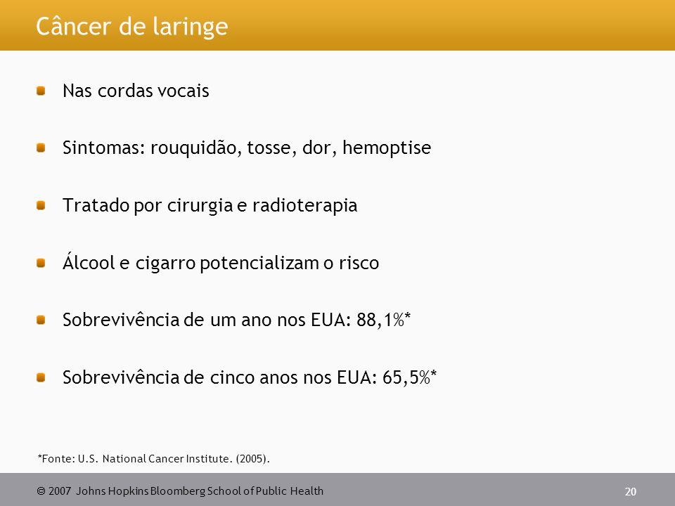 Câncer de laringe Nas cordas vocais