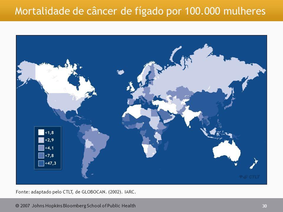 Mortalidade de câncer de fígado por 100.000 mulheres