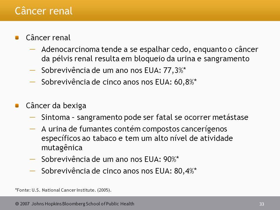 Câncer renal Câncer renal
