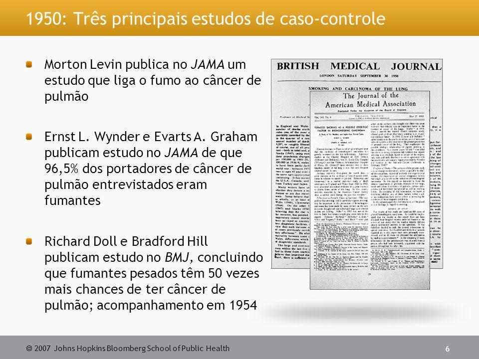 1950: Três principais estudos de caso-controle