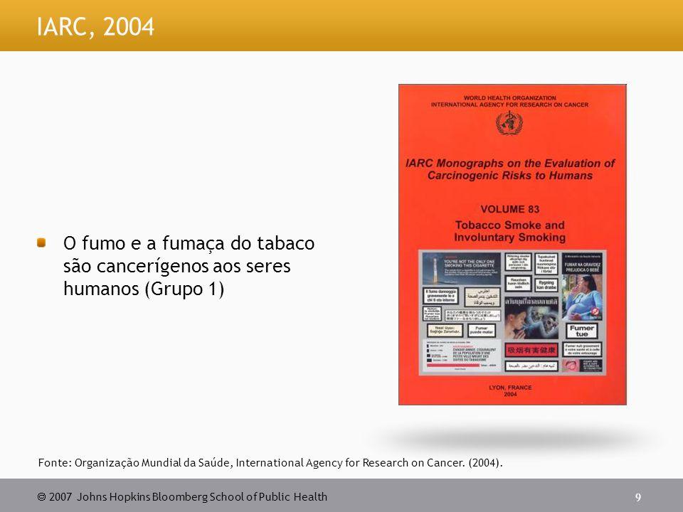 IARC, 2004 O fumo e a fumaça do tabaco são cancerígenos aos seres humanos (Grupo 1)