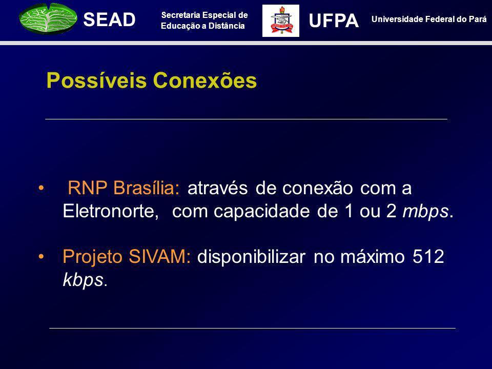 Possíveis Conexões RNP Brasília: através de conexão com a Eletronorte, com capacidade de 1 ou 2 mbps.