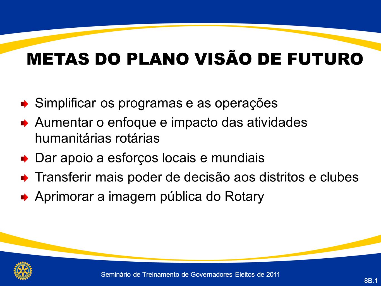 METAS DO PLANO VISÃO DE FUTURO