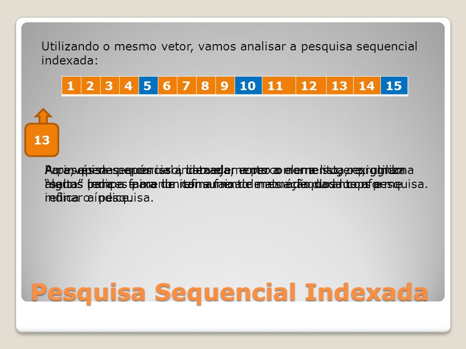 Pesquisa Sequencial Indexada