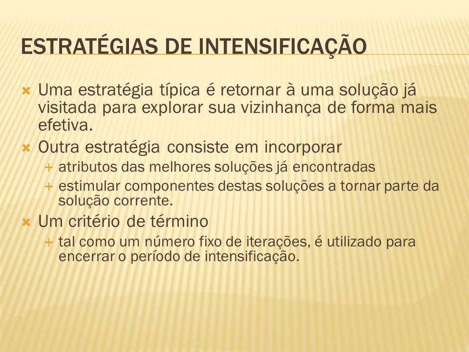 Estratégias de Intensificação