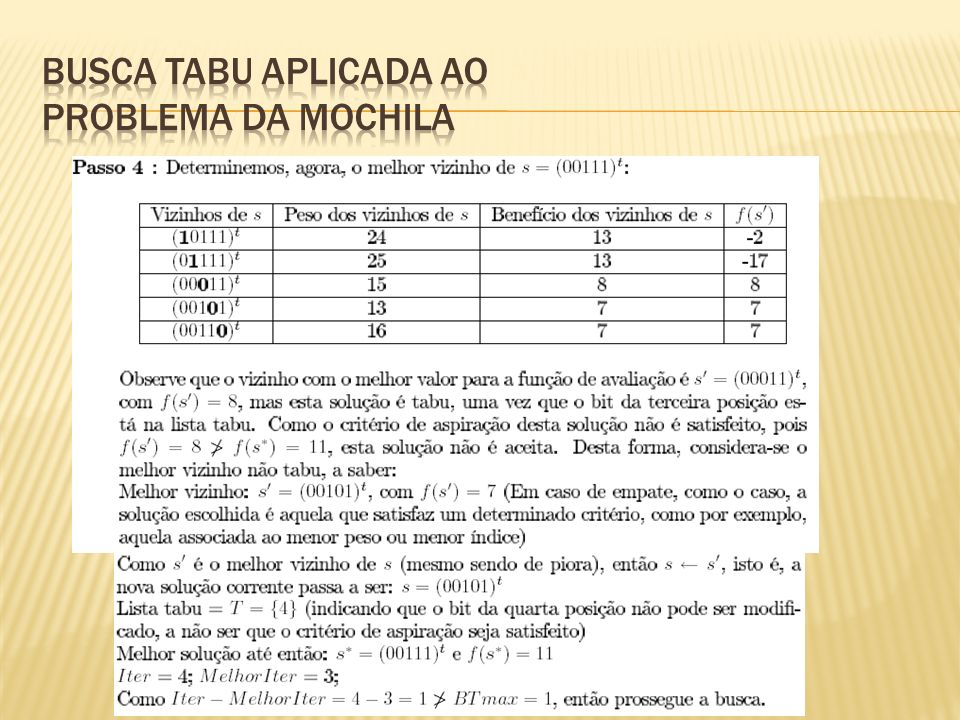 Busca Tabu aplicada ao Problema da Mochila