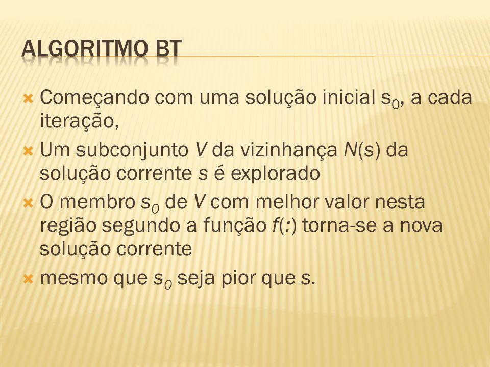 Algoritmo BT Começando com uma solução inicial s0, a cada iteração,