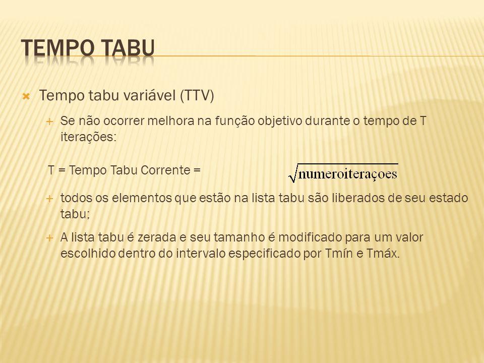 Tempo Tabu Tempo tabu variável (TTV)