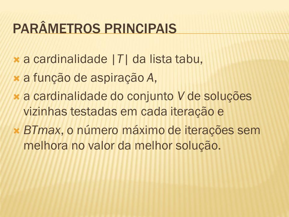 Parâmetros Principais