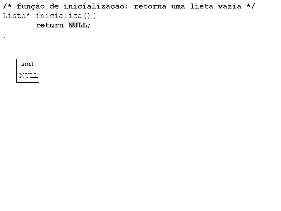 /. função de inicialização: retorna uma lista vazia. / Lista