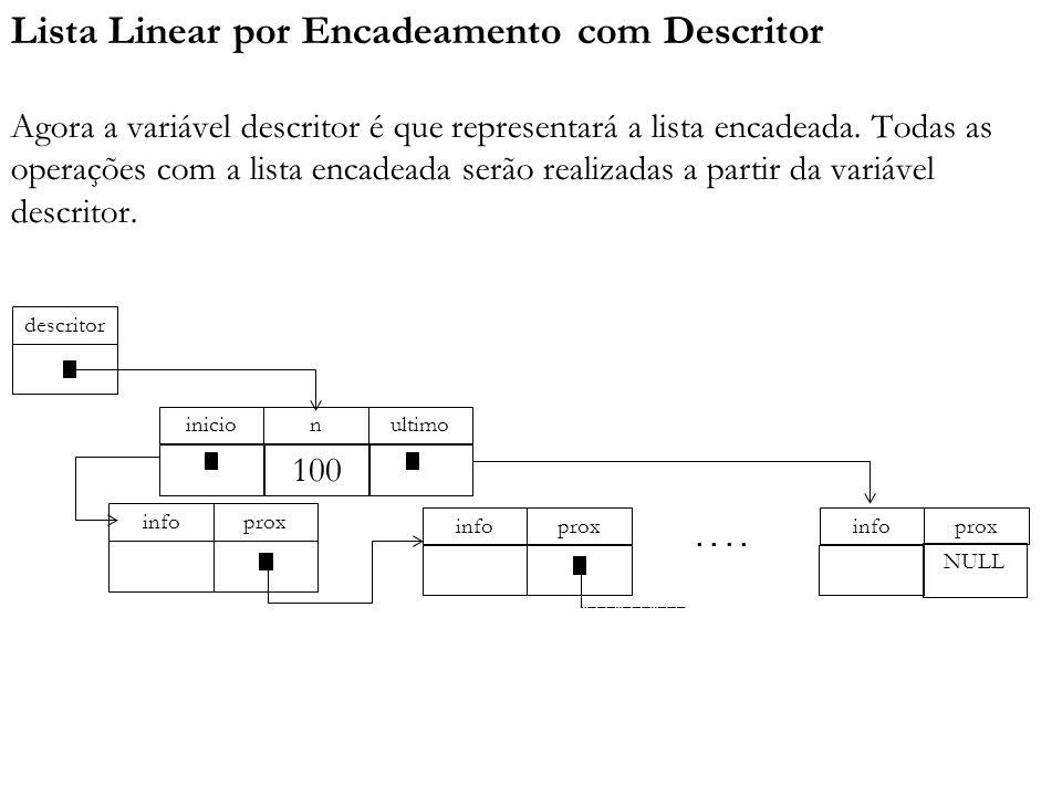 Lista Linear por Encadeamento com Descritor Agora a variável descritor é que representará a lista encadeada. Todas as operações com a lista encadeada serão realizadas a partir da variável descritor.