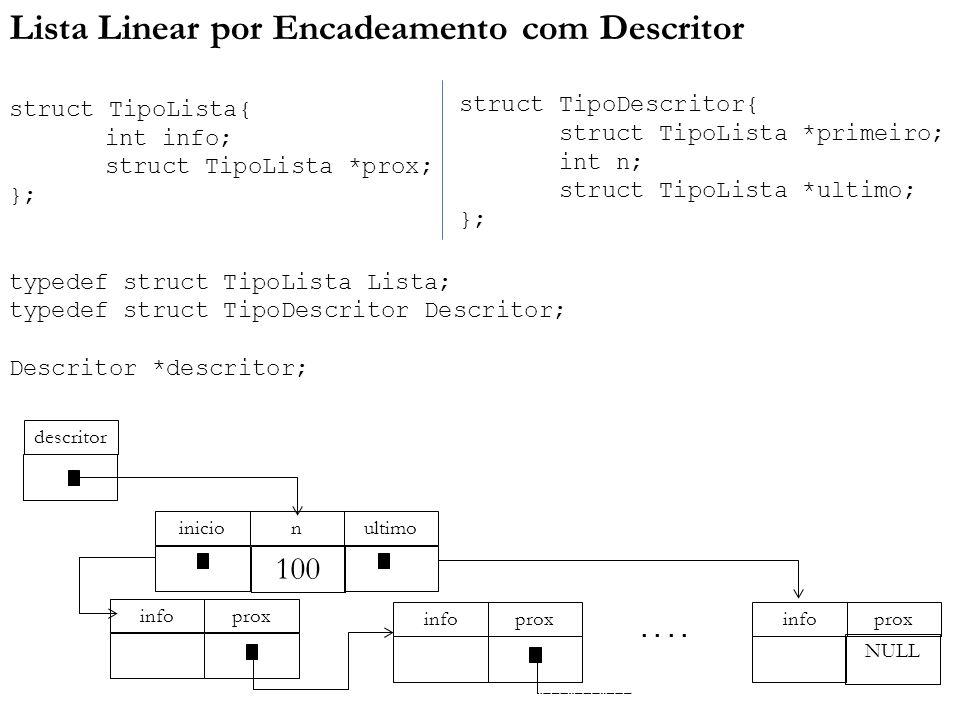 Lista Linear por Encadeamento com Descritor struct TipoLista{