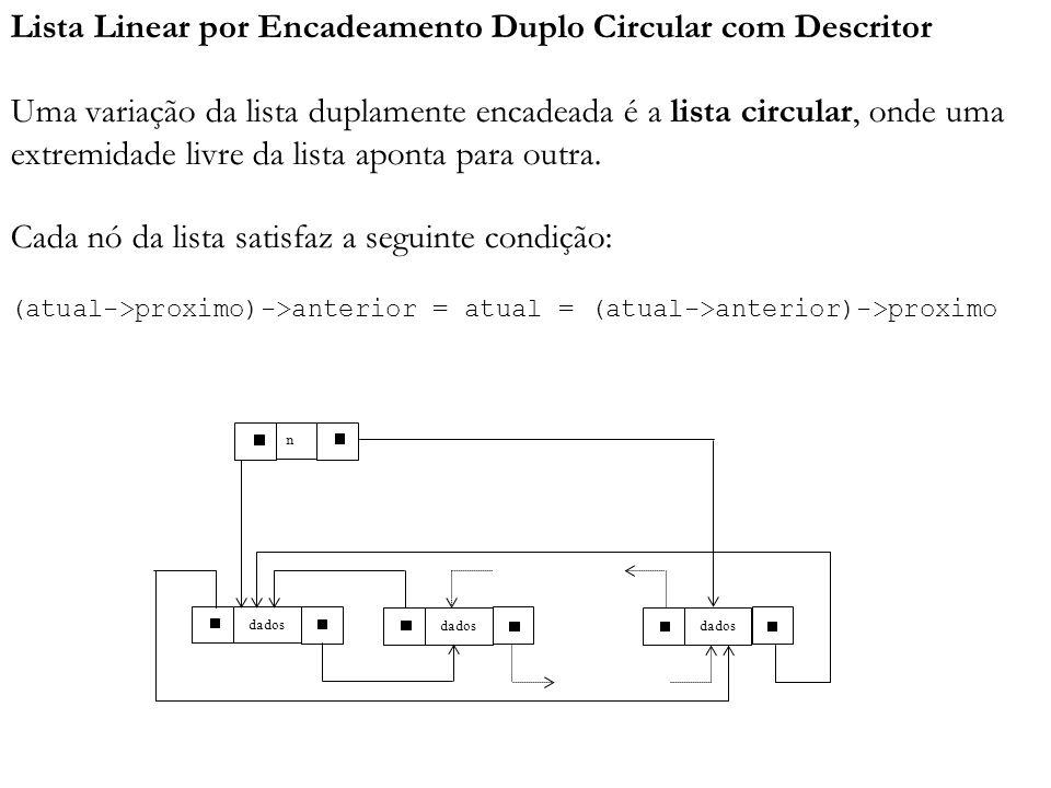 Lista Linear por Encadeamento Duplo Circular com Descritor Uma variação da lista duplamente encadeada é a lista circular, onde uma extremidade livre da lista aponta para outra. Cada nó da lista satisfaz a seguinte condição: (atual->proximo)->anterior = atual = (atual->anterior)->proximo
