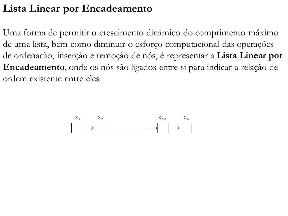Lista Linear por Encadeamento Uma forma de permitir o crescimento dinâmico do comprimento máximo de uma lista, bem como diminuir o esforço computacional das operações de ordenação, inserção e remoção de nós, é representar a Lista Linear por Encadeamento, onde os nós são ligados entre si para indicar a relação de ordem existente entre eles