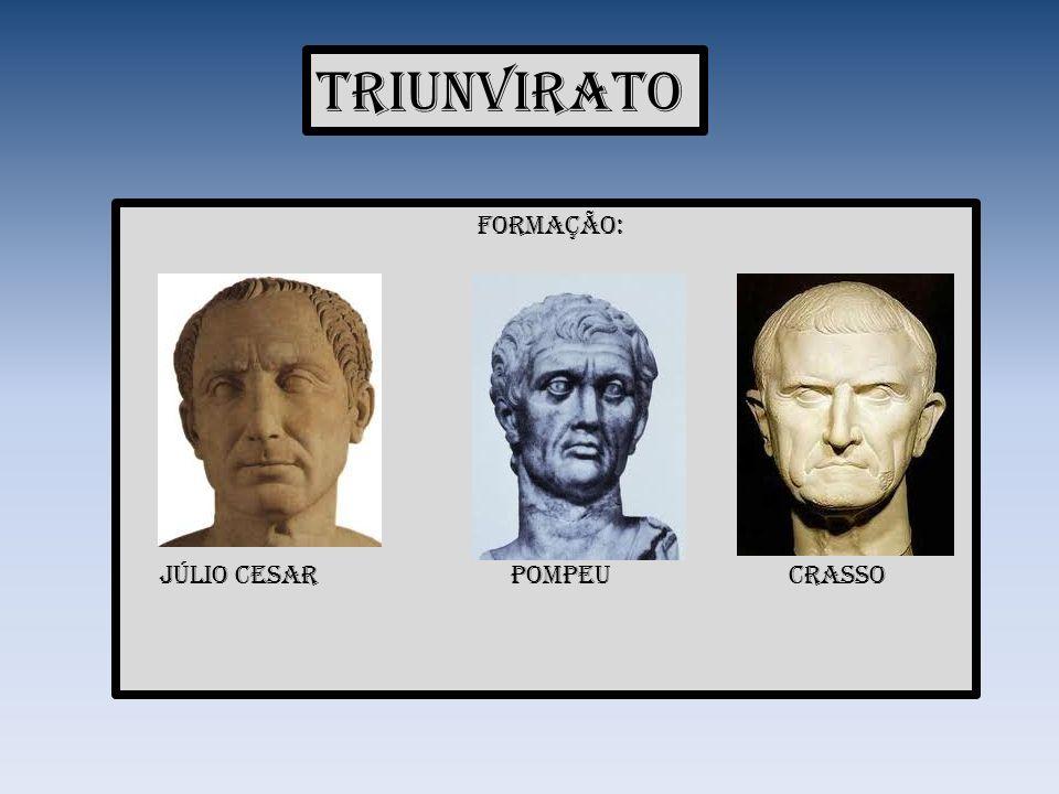 Triunvirato Formação: Júlio Cesar Pompeu crasso.