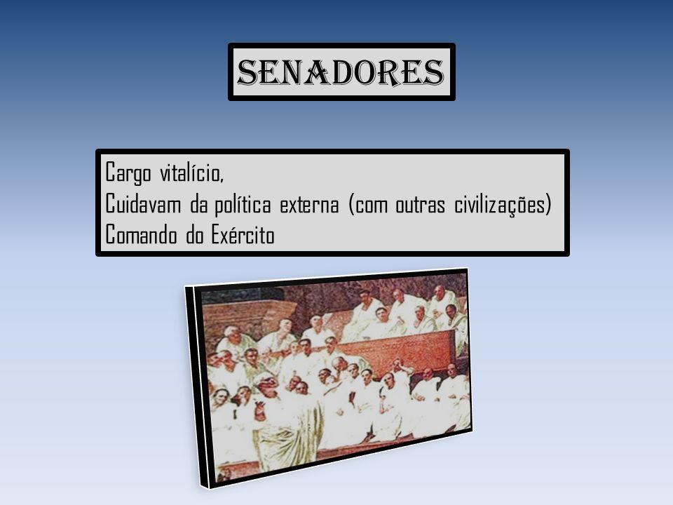 Senadores Cargo vitalício,